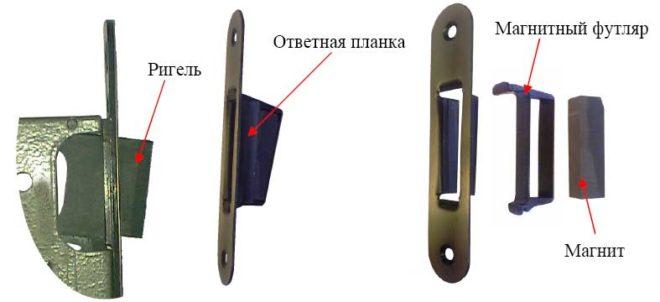 Приспособления для установки межкомнатных дверей -