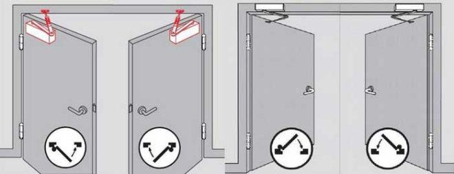 Как поставить доводчик на пластиковую