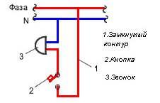 Как подключить электрический дверной звонок в квартире: пошаговая инструкция