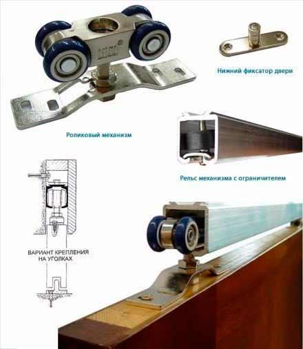 Механизм для раздвижных дверей: виды, характеристики и особенности монтажа