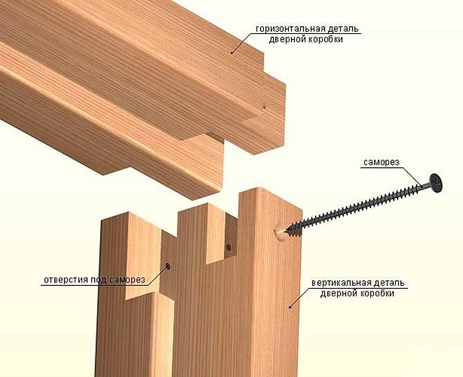 Деревянная дверь своими руками чертежи