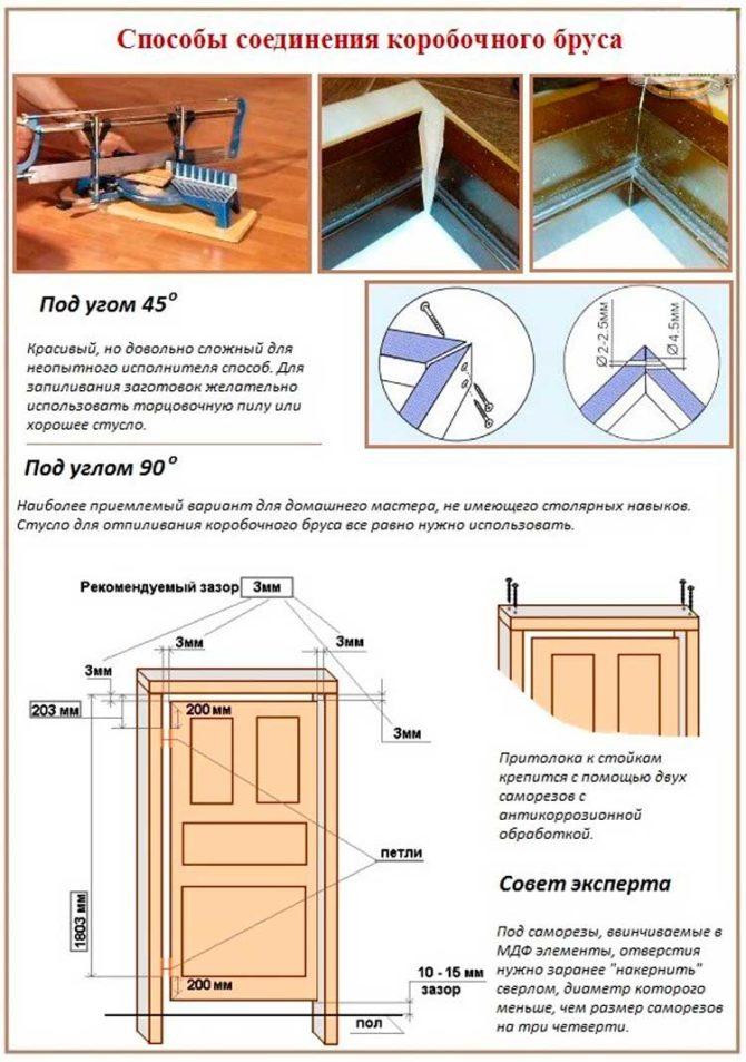 Как правильно собрать и установить дверную коробку межкомнатной двери: видео и инструкция